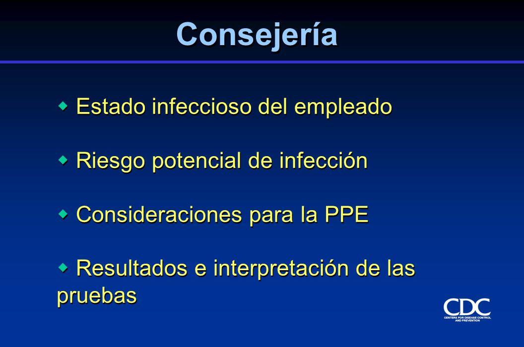 Estado infeccioso del empleado Riesgo potencial de infección Consideraciones para la PPE Resultados e interpretación de las pruebas Estado infeccioso