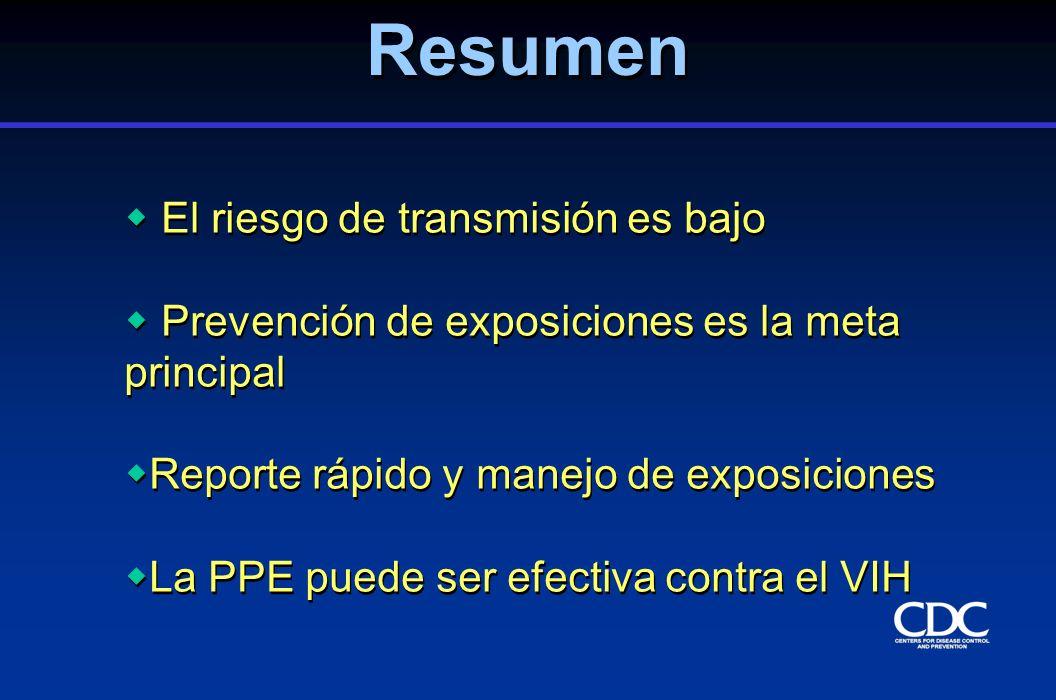 El riesgo de transmisión es bajo Prevención de exposiciones es la meta principal Reporte rápido y manejo de exposiciones La PPE puede ser efectiva con