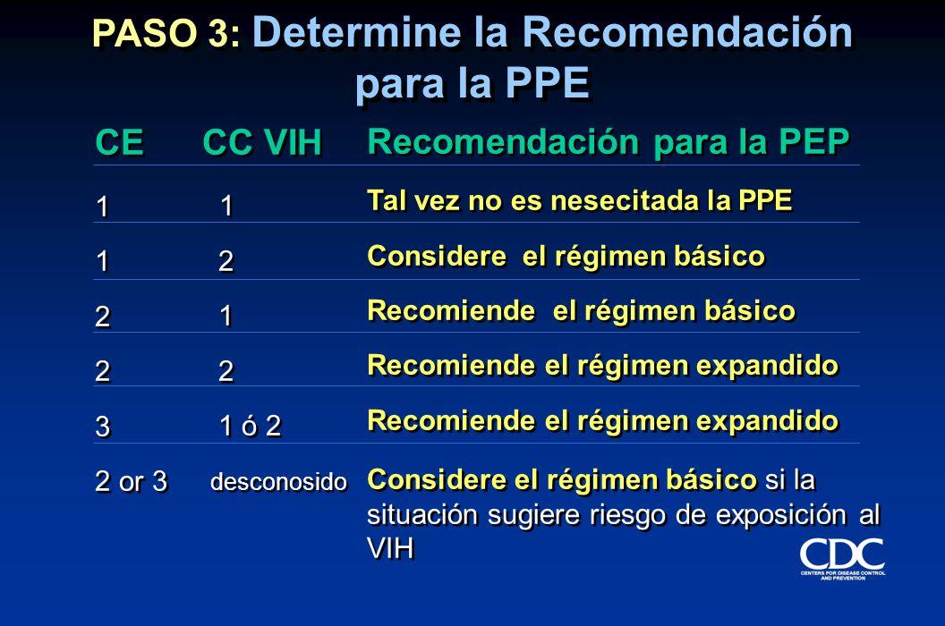 PASO 3: Determine la Recomendación para la PPE CE 1 2 3 2 or 3 CE 1 2 3 2 or 3 CC VIH 1 2 1 2 1 ó 2 desconosido CC VIH 1 2 1 2 1 ó 2 desconosido Recom