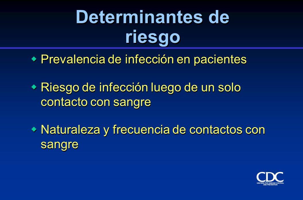 Determinantes de riesgo Prevalencia de infección en pacientes Riesgo de infección luego de un solo contacto con sangre Naturaleza y frecuencia de cont