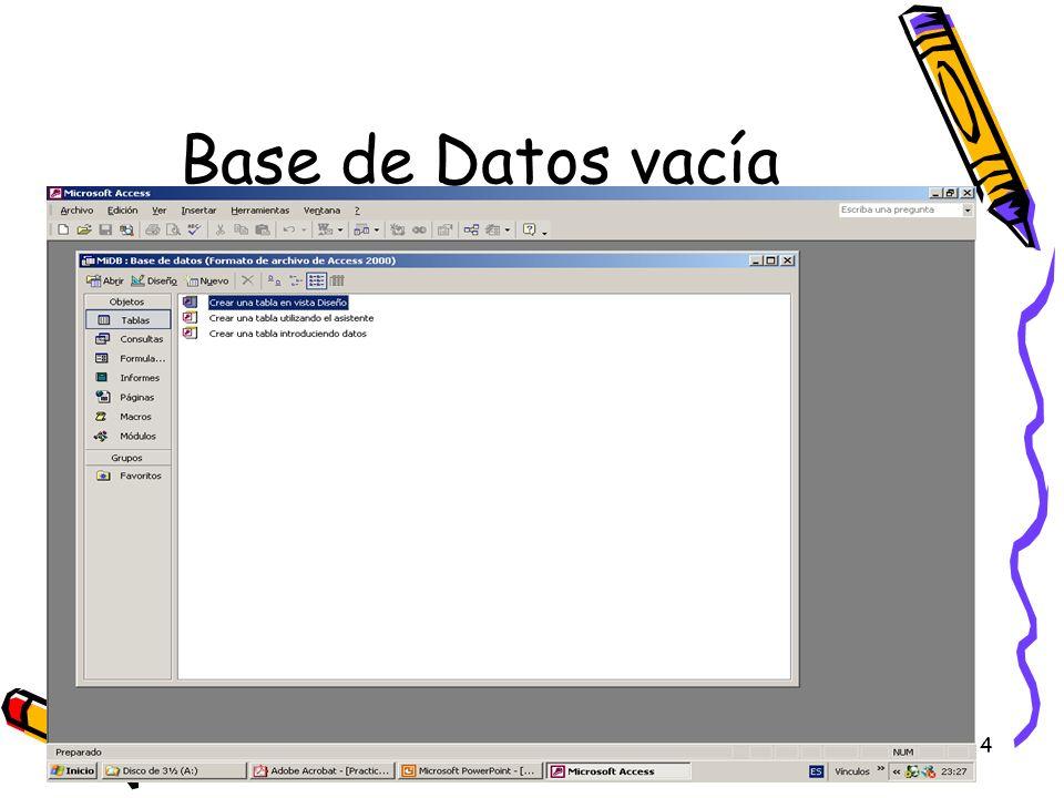 Prácticas de Base de Datos4 Base de Datos vacía