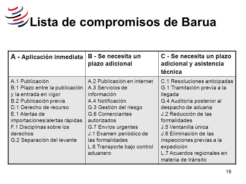 16 Lista de compromisos de Barua A - Aplicación inmediata B - Se necesita un plazo adicional C - Se necesita un plazo adicional y asistencia técnica A