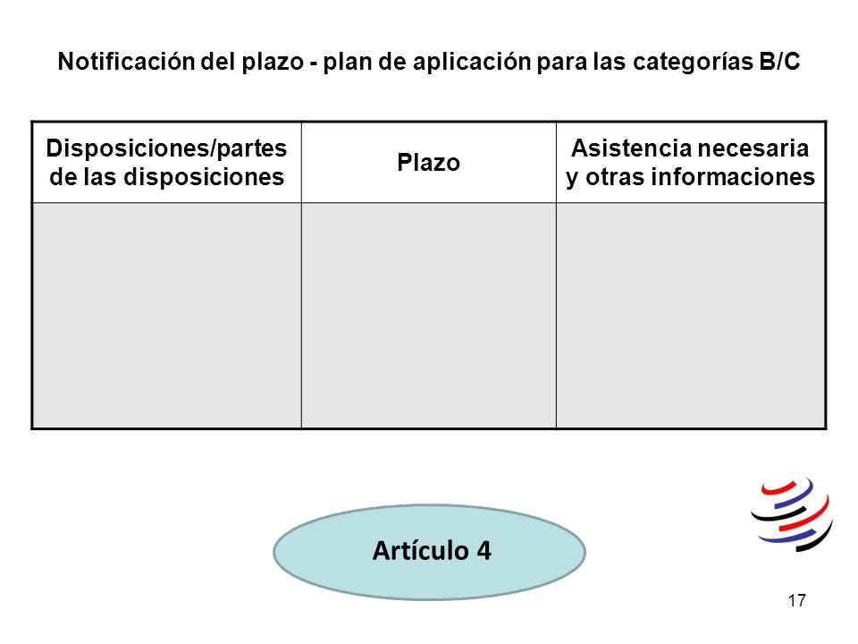 Artículo 4 Notificación del plazo - plan de aplicación para las categorías B/C Disposiciones/partes de las disposiciones Plazo Asistencia necesaria y