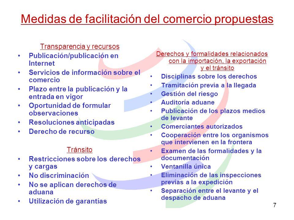 7 Medidas de facilitación del comercio propuestas Transparencia y recursos Publicación/publicación en Internet Servicios de información sobre el comer