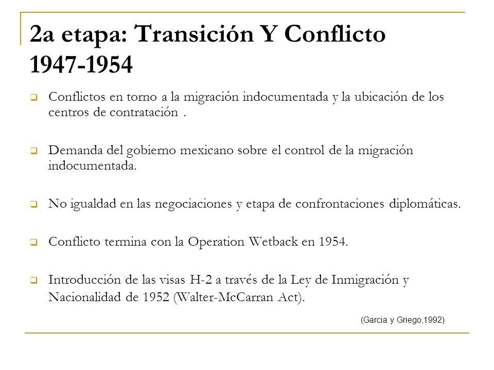2a etapa: Transición Y Conflicto 1947-1954 Conflictos en torno a la migración indocumentada y la ubicación de los centros de contratación. Demanda del