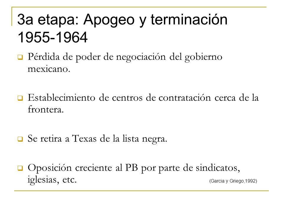 3a etapa: Apogeo y terminación 1955-1964 Pérdida de poder de negociación del gobierno mexicano. Establecimiento de centros de contratación cerca de la