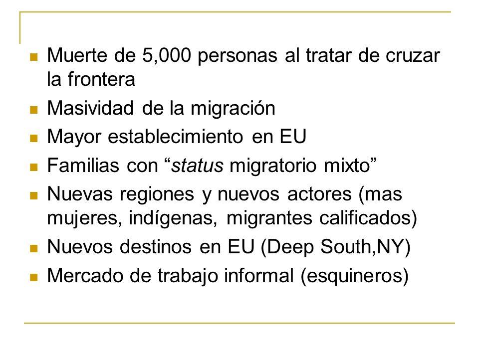Muerte de 5,000 personas al tratar de cruzar la frontera Masividad de la migración Mayor establecimiento en EU Familias con status migratorio mixto Nu