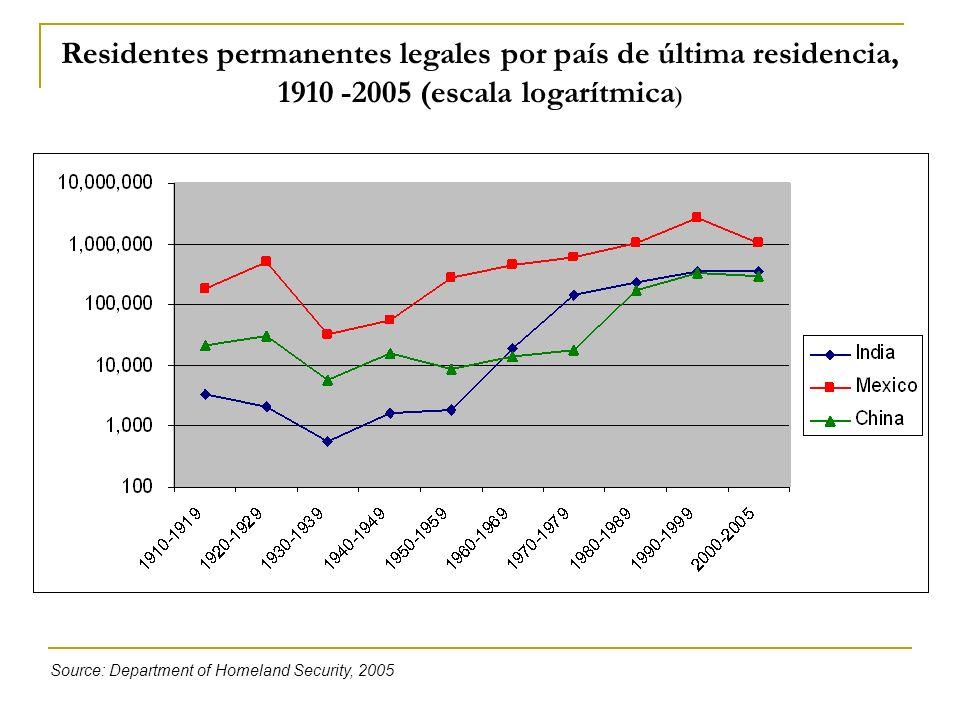 Residentes permanentes legales por país de última residencia, 1910 -2005 (escala logarítmica ) Source: Department of Homeland Security, 2005