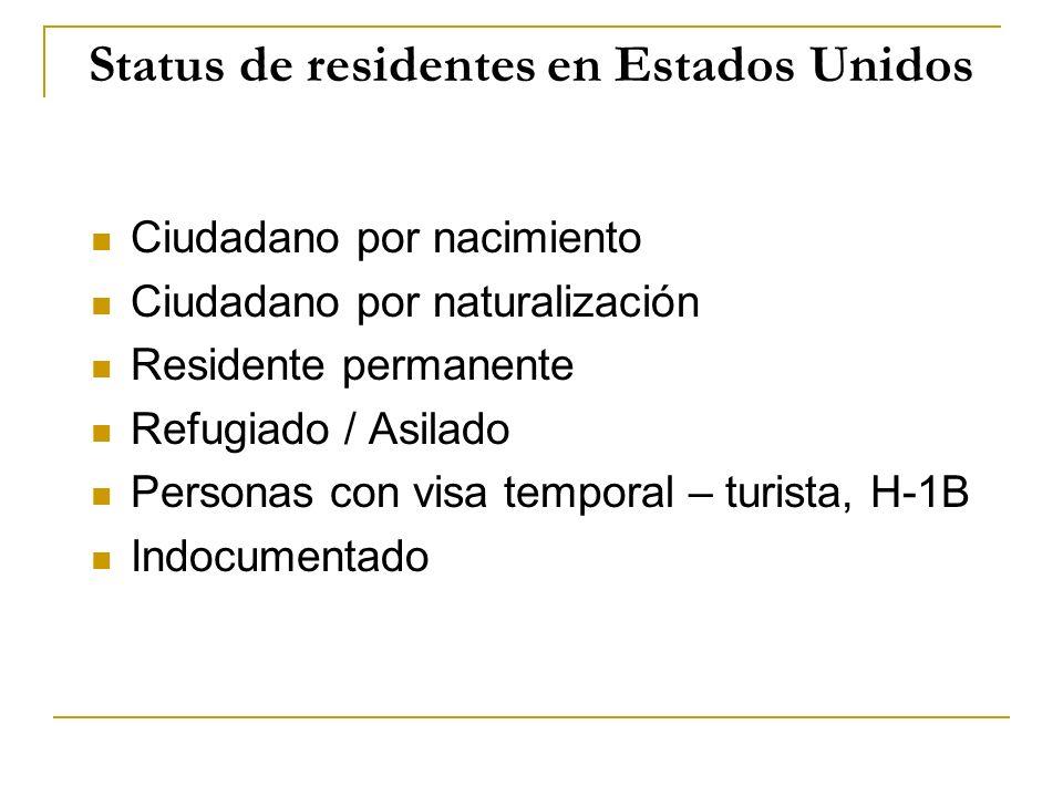Status de residentes en Estados Unidos Ciudadano por nacimiento Ciudadano por naturalización Residente permanente Refugiado / Asilado Personas con vis