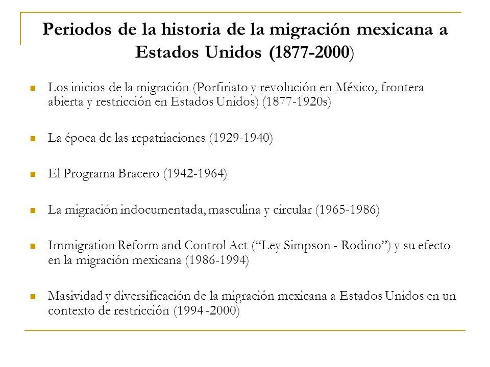 Periodos de la historia de la migración mexicana a Estados Unidos (1877-2000) Los inicios de la migración (Porfiriato y revolución en México, frontera
