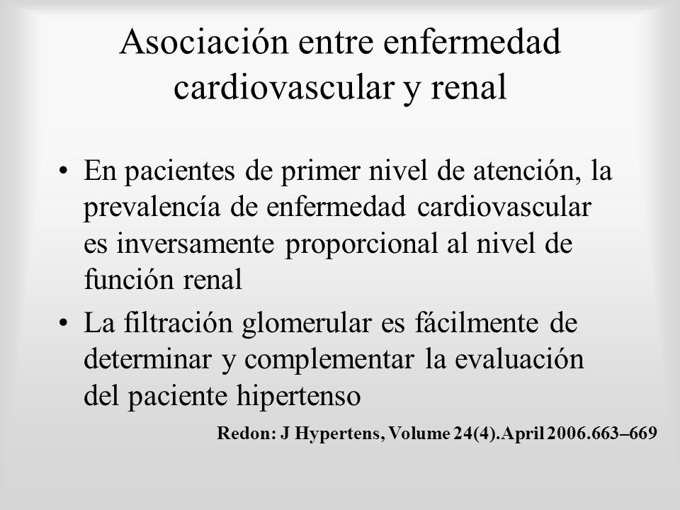 Asociación entre enfermedad cardiovascular y renal En pacientes de primer nivel de atención, la prevalencía de enfermedad cardiovascular es inversamen