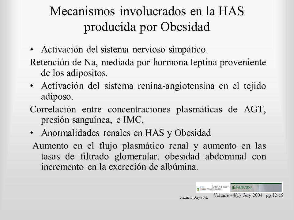 Mecanismos involucrados en la HAS producida por Obesidad Activación del sistema nervioso simpático. Retención de Na, mediada por hormona leptina prove