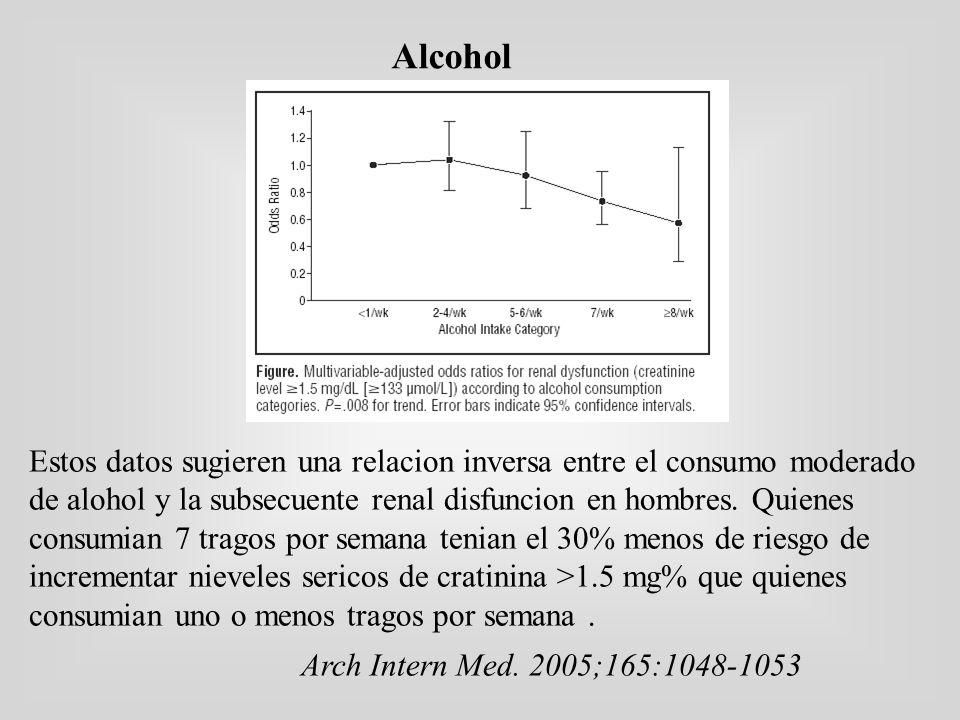 Estos datos sugieren una relacion inversa entre el consumo moderado de alohol y la subsecuente renal disfuncion en hombres. Quienes consumian 7 tragos