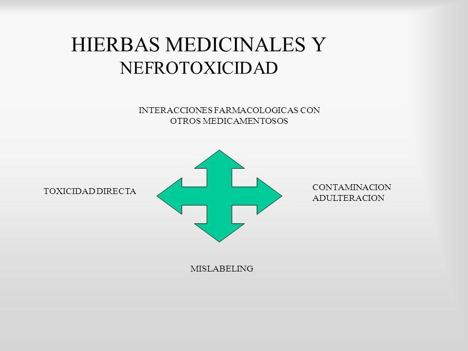 INTERACCIONES FARMACOLOGICAS CON OTROS MEDICAMENTOSOS TOXICIDAD DIRECTA MISLABELING CONTAMINACION ADULTERACION HIERBAS MEDICINALES Y NEFROTOXICIDAD