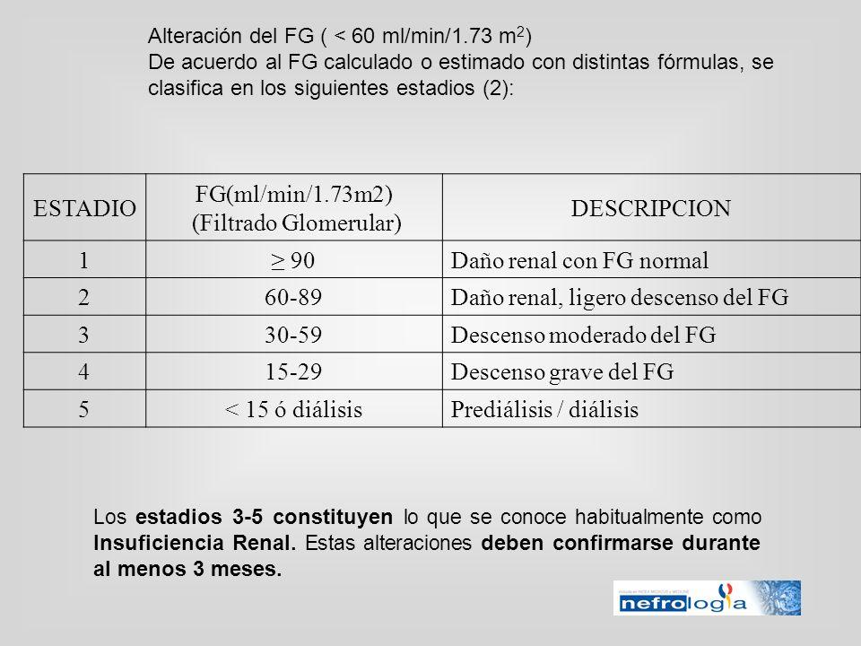 Alteración del FG ( < 60 ml/min/1.73 m 2 ) De acuerdo al FG calculado o estimado con distintas fórmulas, se clasifica en los siguientes estadios (2):