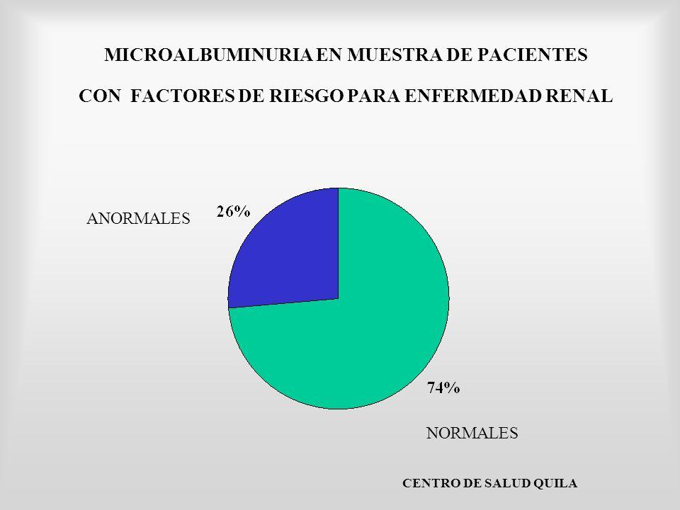 MICROALBUMINURIA EN MUESTRA DE PACIENTES CON FACTORES DE RIESGO PARA ENFERMEDAD RENAL ANORMALES NORMALES CENTRO DE SALUD QUILA
