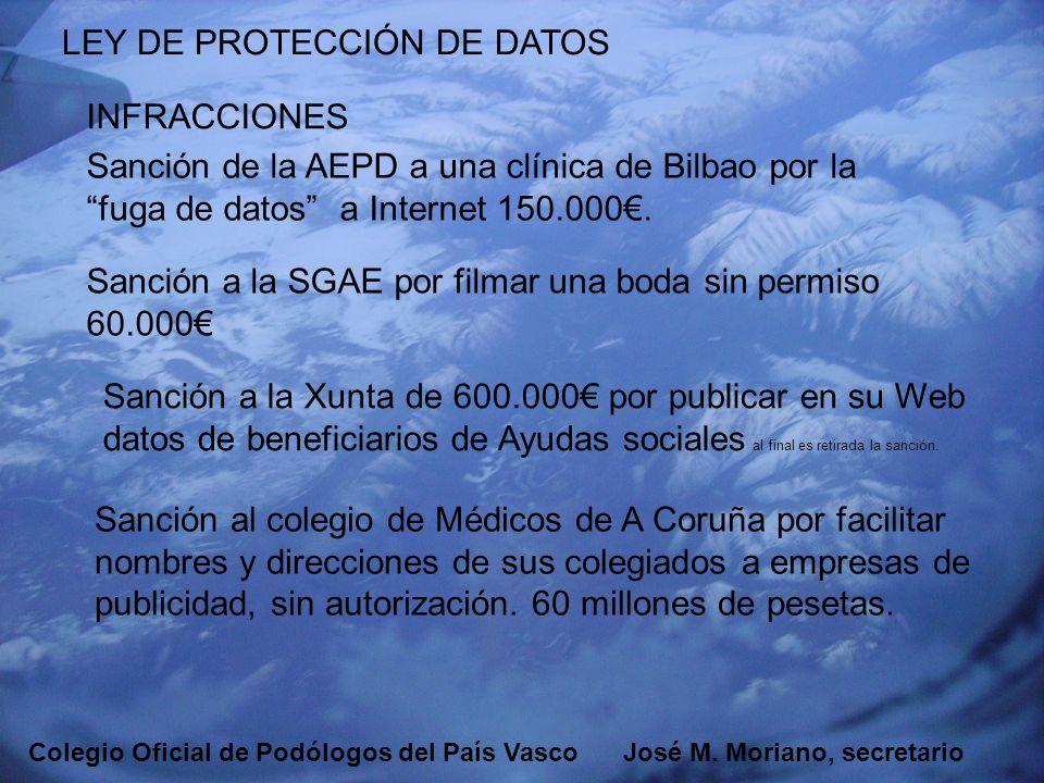 EUSKADIKO PODOLOGOEN ELKARGOA COLEGIO OFICIAL DE PODÓLOGOS DEL PAÍS VASCO LEY DE PROTECCIÓN DE DATOS INFRACCIONES Sanción de la AEPD a una clínica de