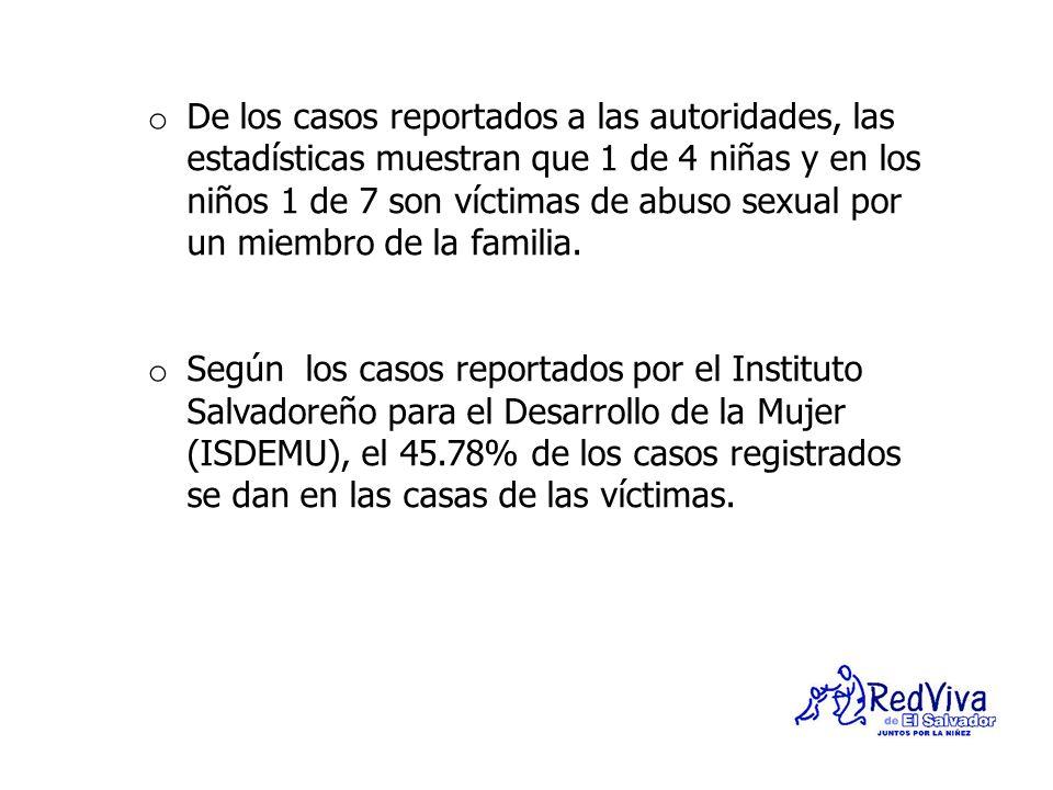 o De los casos reportados a las autoridades, las estadísticas muestran que 1 de 4 niñas y en los niños 1 de 7 son víctimas de abuso sexual por un miem