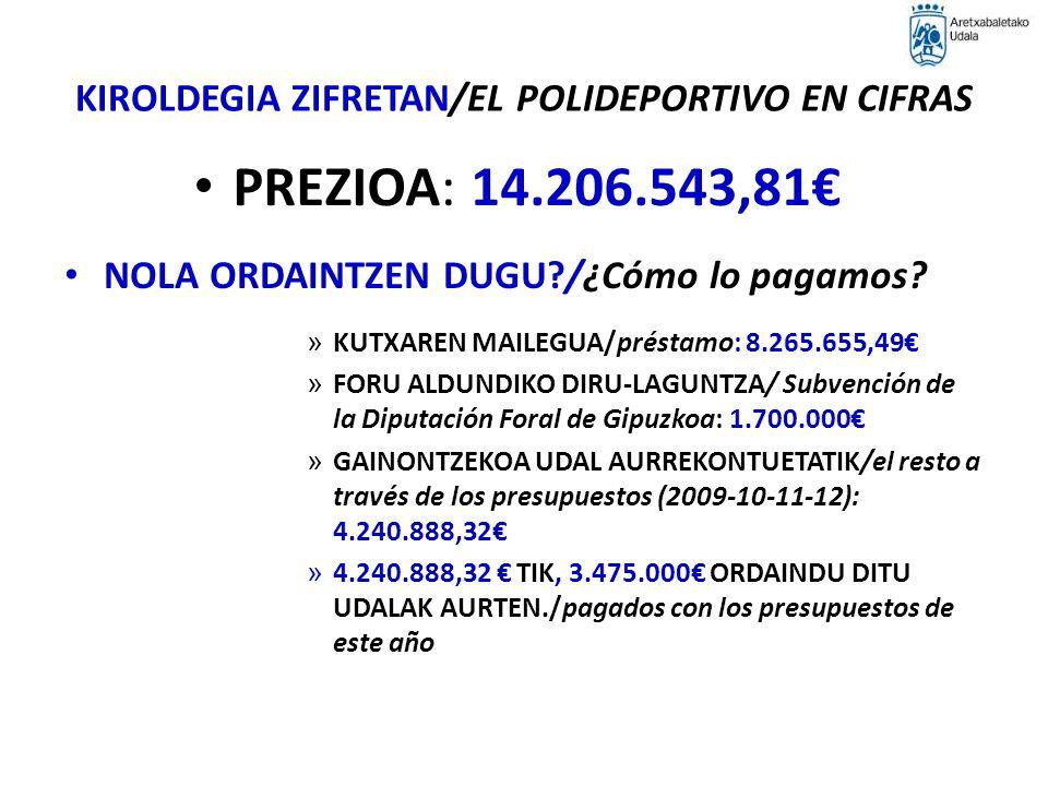 KIROLDEGIA ZIFRETAN/EL POLIDEPORTIVO EN CIFRAS PREZIOA: 14.206.543,81 NOLA ORDAINTZEN DUGU /¿Cómo lo pagamos.