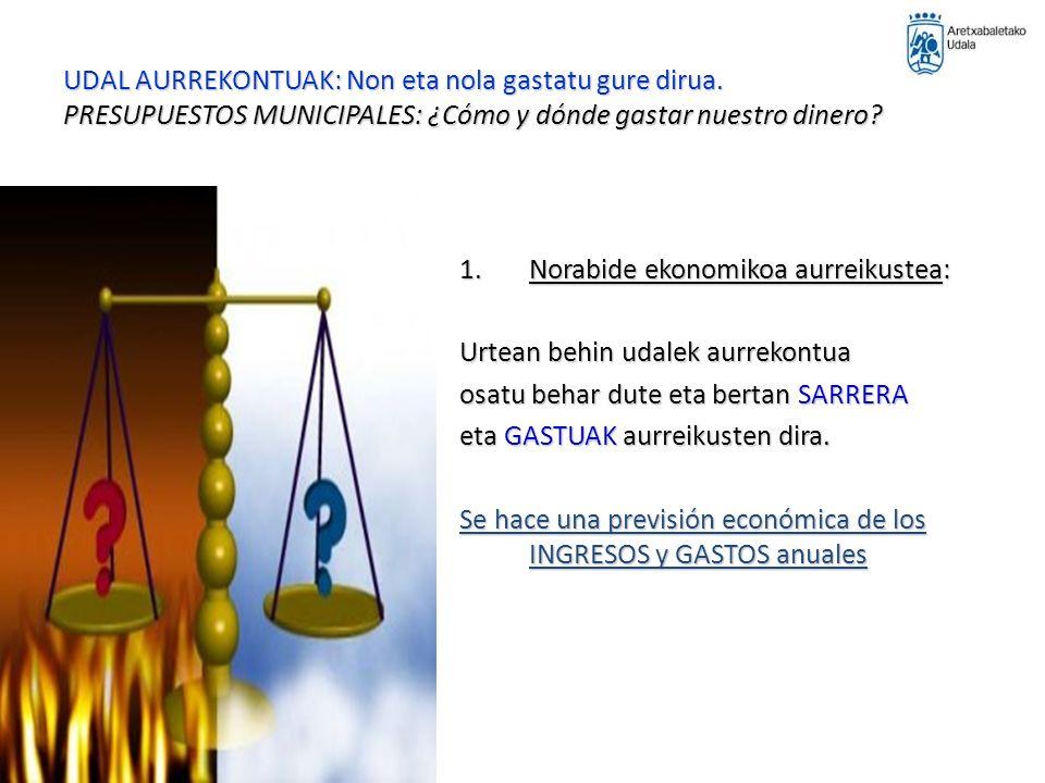 UDAL AURREKONTUA: sarrerak eta gastuak/ingresos y gastos SARRERAK/ ingresos SARRERAK/ ingresos GASTUAK/ gastos GASTUAK/ gastos 1.
