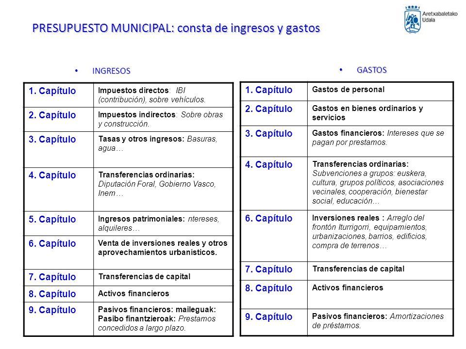 PRESUPUESTO MUNICIPAL: consta de ingresos y gastos INGRESOS INGRESOS GASTOS GASTOS 1.