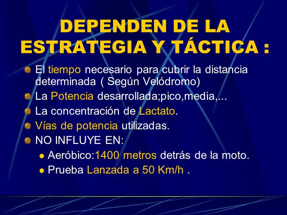 DEPENDEN DE LA ESTRATEGIA Y TÁCTICA : El tiempo necesario para cubrir la distancia determinada ( Según Velódromo) La Potencia desarrollada;pico,media,...