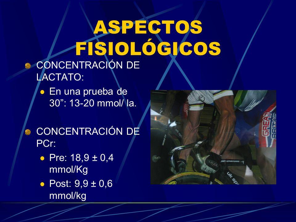 ASPECTOS FISIOLÓGICOS CONCENTRACIÓN DE LACTATO: En una prueba de 30: 13-20 mmol/ la.