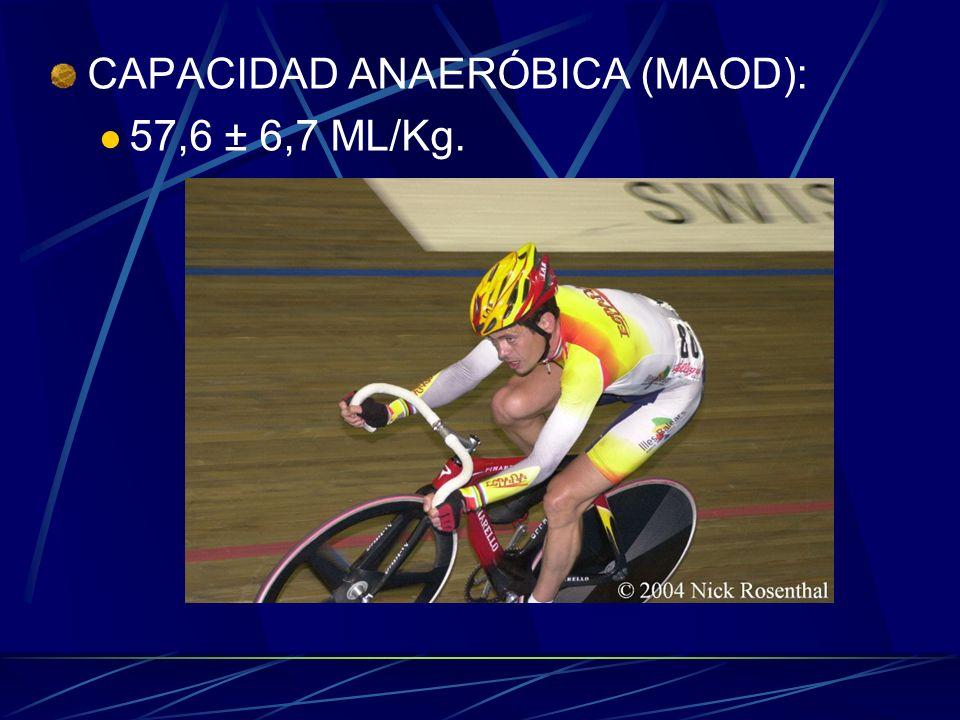 CAPACIDAD ANAERÓBICA (MAOD): 57,6 ± 6,7 ML/Kg.