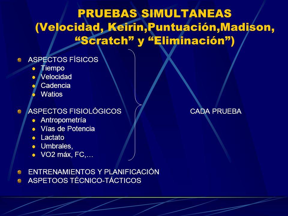 PRUEBAS SIMULTANEAS (Velocidad, Keirin,Puntuación,Madison, Scratch y Eliminación) ASPECTOS FÍSICOS Tiempo Velocidad Cadencia Watios ASPECTOS FISIOLÓGICOSCADA PRUEBA Antropometría Vías de Potencia Lactato Umbrales, VO2 máx, FC,… ENTRENAMIENTOS Y PLANIFICACIÓN ASPETOOS TÉCNICO-TÁCTICOS