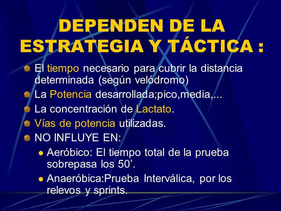 DEPENDEN DE LA ESTRATEGIA Y TÁCTICA : El tiempo necesario para cubrir la distancia determinada (según velódromo) La Potencia desarrollada;pico,media,...