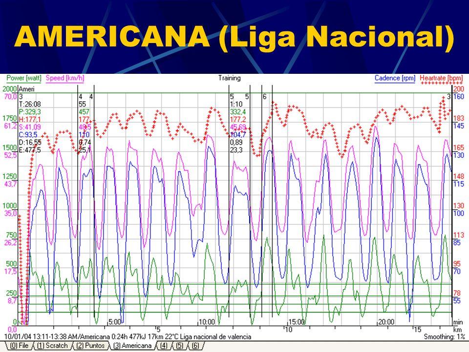 AMERICANA (Liga Nacional)