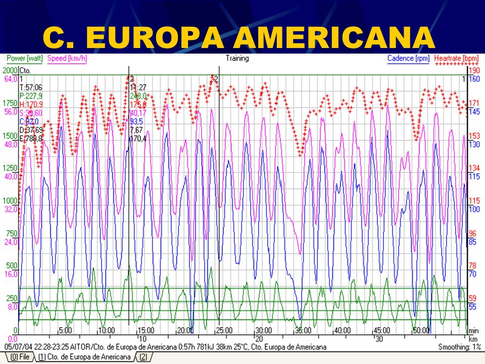 C. EUROPA AMERICANA