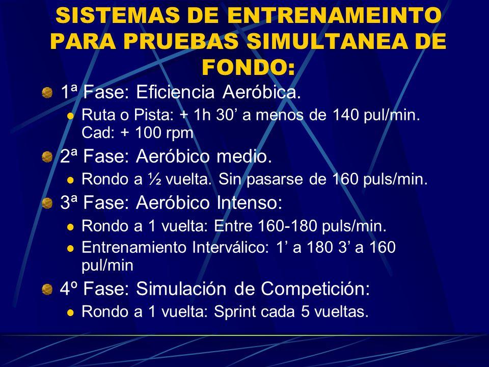 SISTEMAS DE ENTRENAMEINTO PARA PRUEBAS SIMULTANEA DE FONDO: 1ª Fase: Eficiencia Aeróbica.