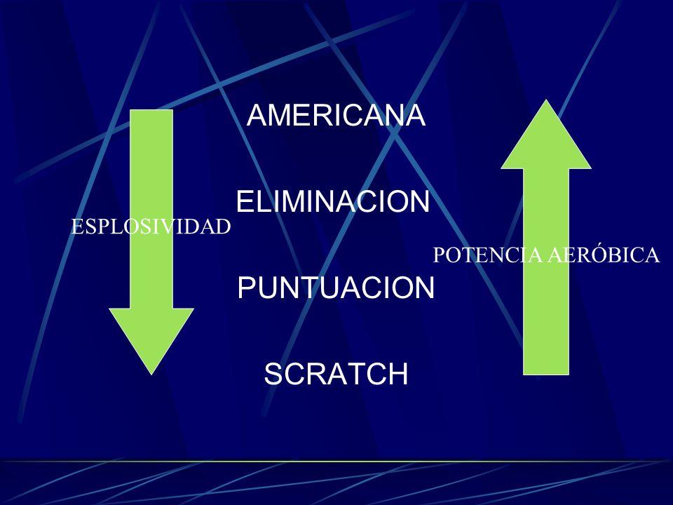 AMERICANA ELIMINACION PUNTUACION SCRATCH ESPLOSIVIDAD POTENCIA AERÓBICA