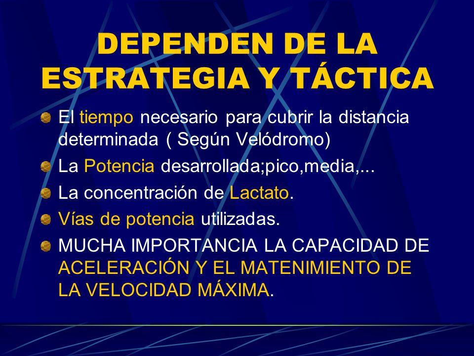 DEPENDEN DE LA ESTRATEGIA Y TÁCTICA El tiempo necesario para cubrir la distancia determinada ( Según Velódromo) La Potencia desarrollada;pico,media,...