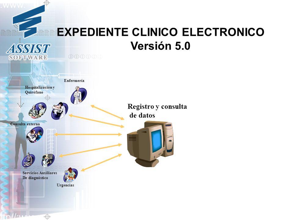 EXPEDIENTE CLINICO ELECTRONICO Versión 5.0 Enfermería Registro y consulta de datos Hospitalización y Quirófano Consulta externa Servicios Auxiliares D