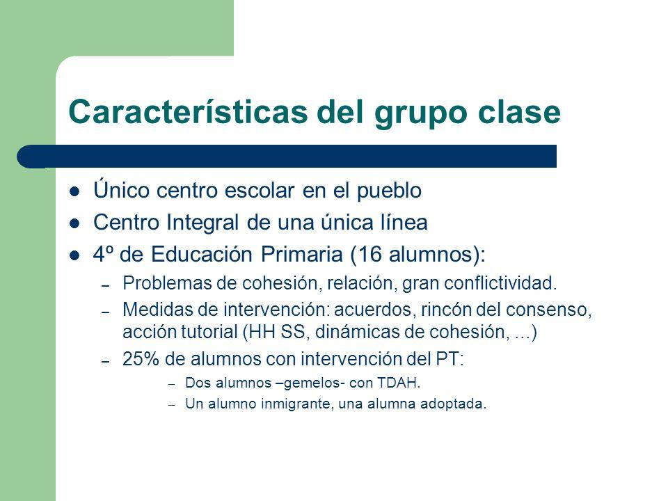 Características del grupo clase Único centro escolar en el pueblo Centro Integral de una única línea 4º de Educación Primaria (16 alumnos): – Problema