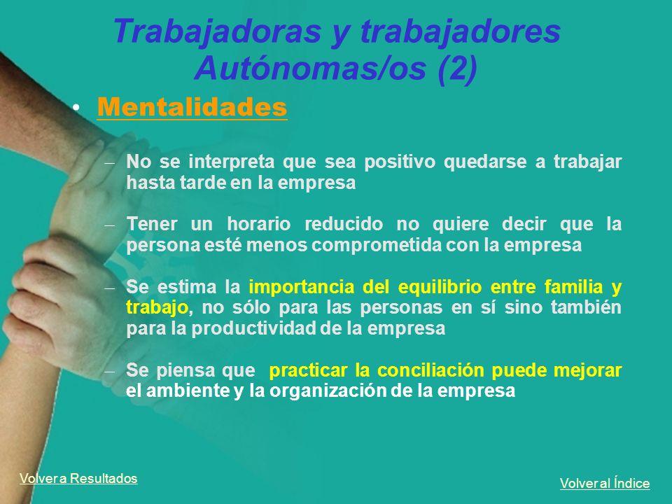 Volver al Índice Trabajadoras y trabajadores Autónomas/os (2) Mentalidades – No se interpreta que sea positivo quedarse a trabajar hasta tarde en la e