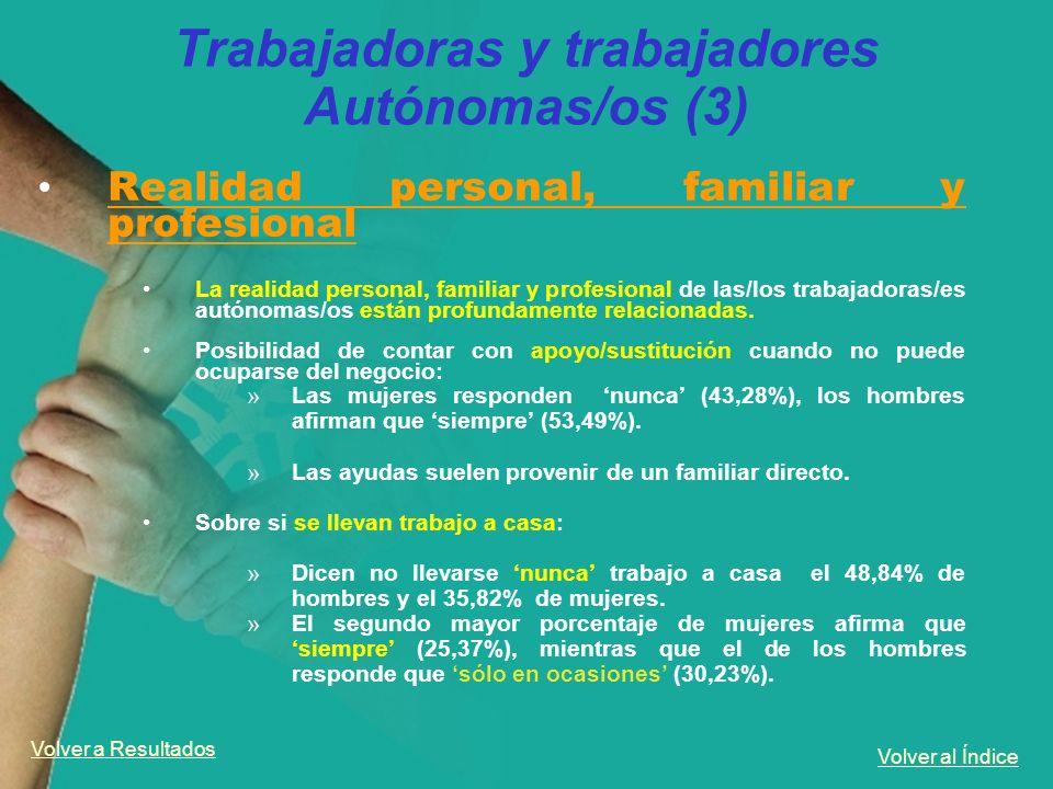 Volver al Índice Trabajadoras y trabajadores Autónomas/os (3) Realidad personal, familiar y profesional La realidad personal, familiar y profesional d