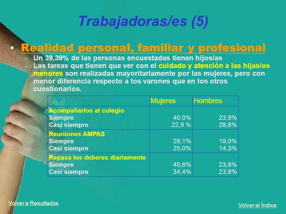 Volver al Índice Trabajadoras/es (5) Realidad personal, familiar y profesional – Un 39,39% de las personas encuestadas tienen hijos/as – Las tareas qu