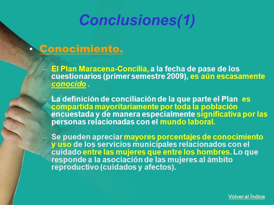 Volver al Índice Conclusiones(1) Conocimiento. – El Plan Maracena-Concilia, a la fecha de pase de los cuestionarios (primer semestre 2009), es aún esc