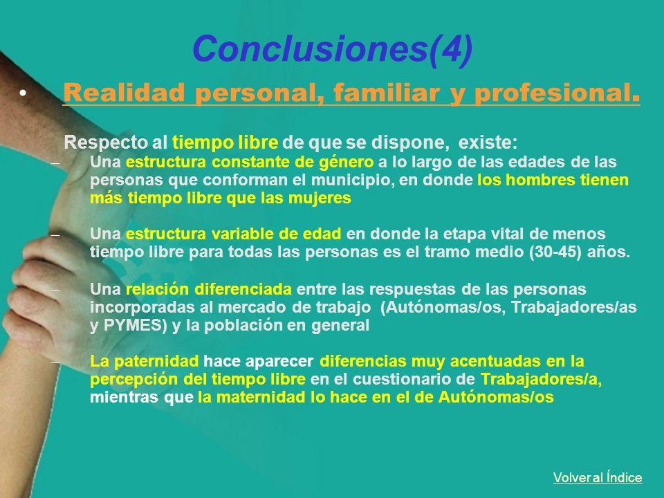 Volver al Índice Conclusiones(4) Realidad personal, familiar y profesional. Respecto al tiempo libre de que se dispone, existe: – Una estructura const