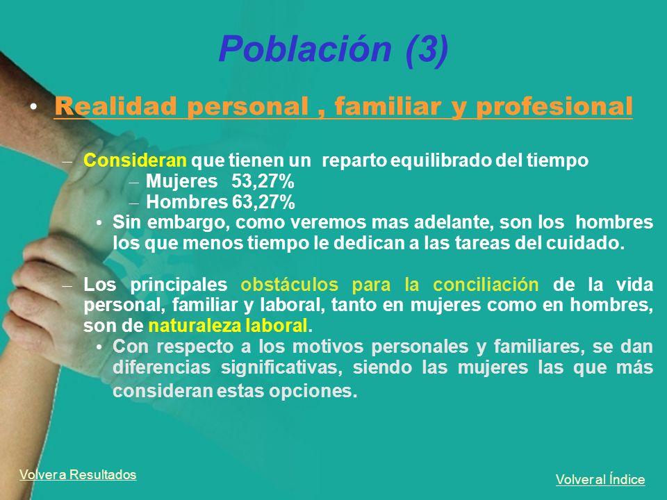 Volver al Índice Población (4) Realidad personal, familiar y profesional Predominio de convivencia en pareja.