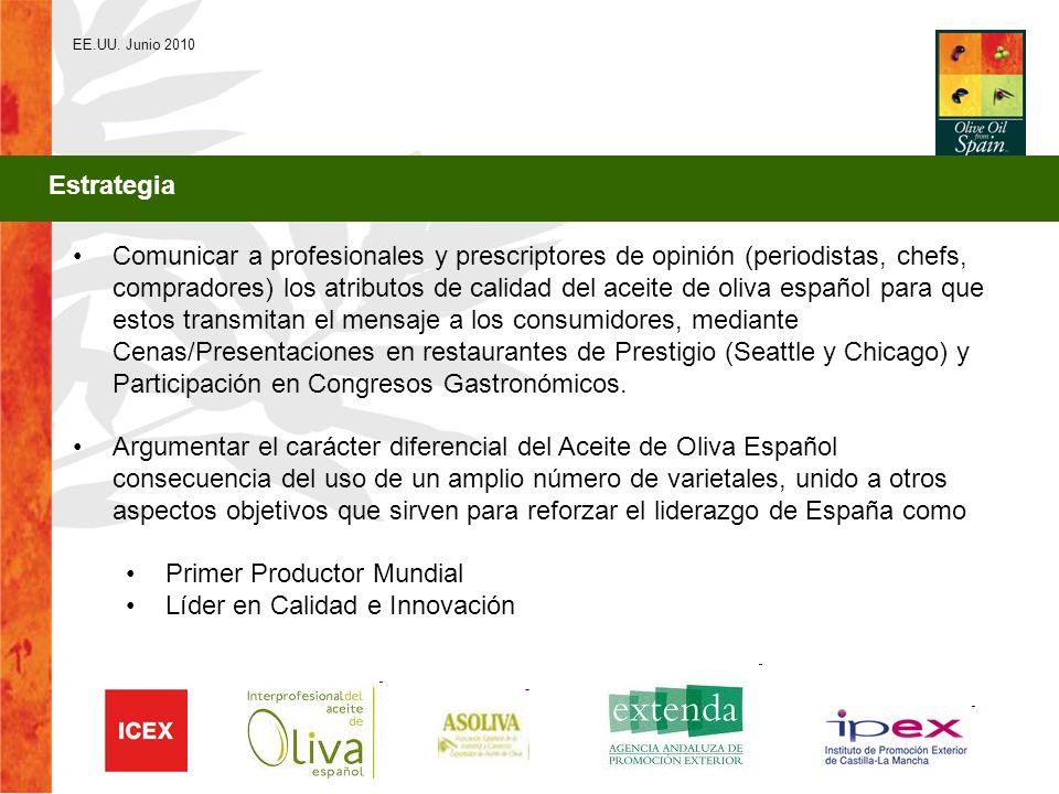 EE.UU. Junio 2010 Estrategia Comunicar a profesionales y prescriptores de opinión (periodistas, chefs, compradores) los atributos de calidad del aceit