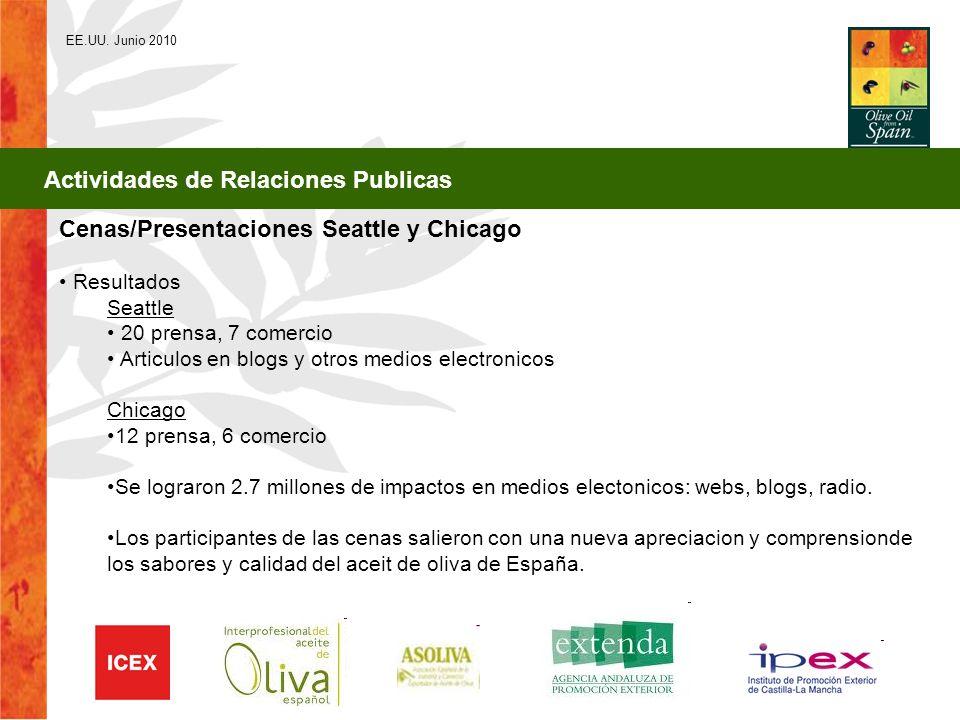 Actividades de Relaciones Publicas Cenas/Presentaciones Seattle y Chicago Resultados Seattle 20 prensa, 7 comercio Articulos en blogs y otros medios e
