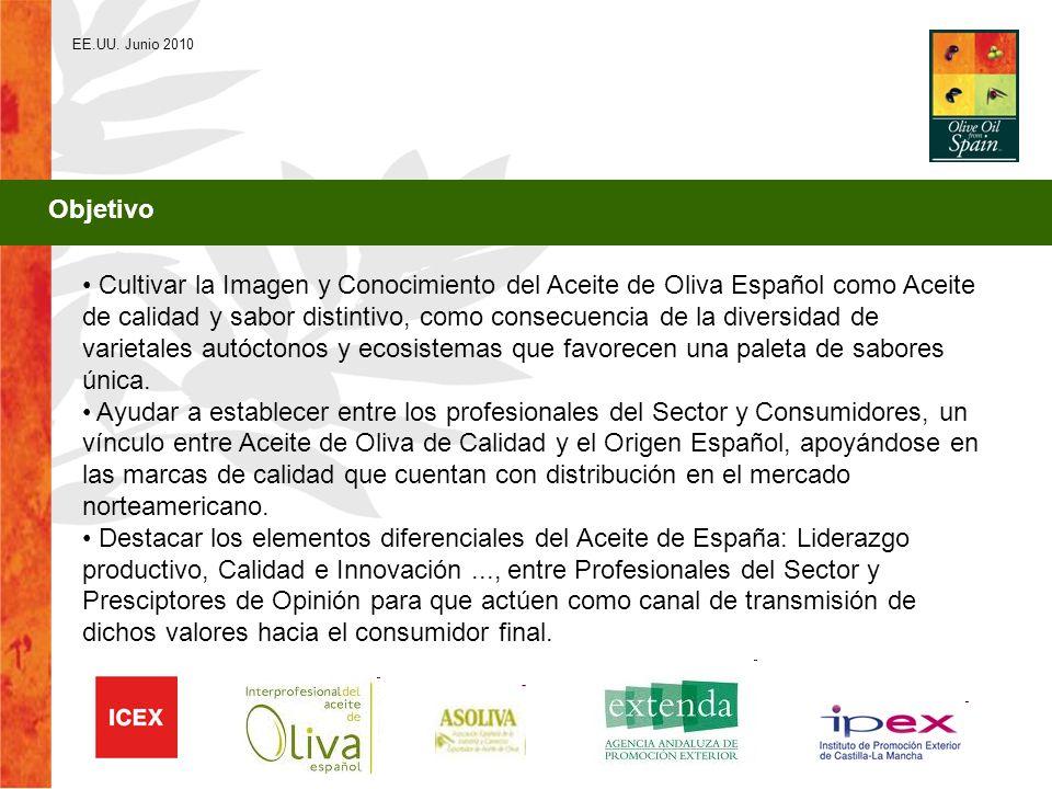 EE.UU. Junio 2010 Objetivo Cultivar la Imagen y Conocimiento del Aceite de Oliva Español como Aceite de calidad y sabor distintivo, como consecuencia