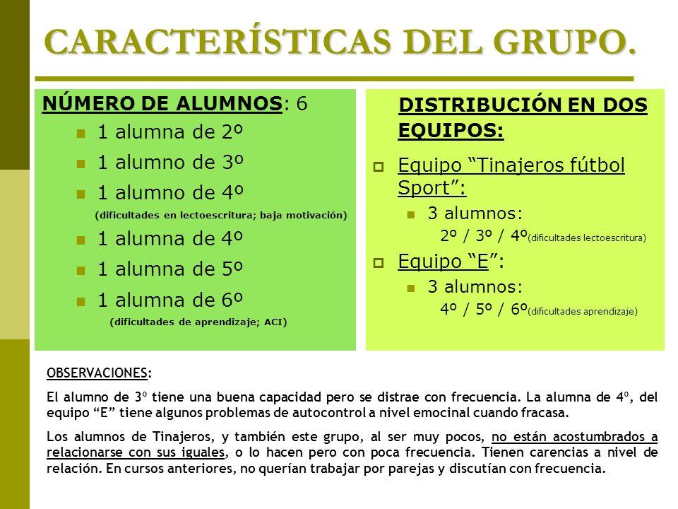PLANIFICACIÓN DINÁMICAS/ESTRUCTURAS.