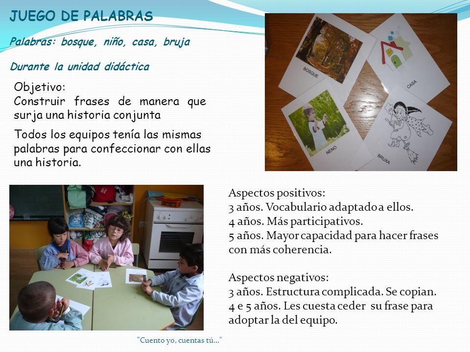 JUEGO DE PALABRAS Palabras: bosque, niño, casa, bruja Durante la unidad didáctica