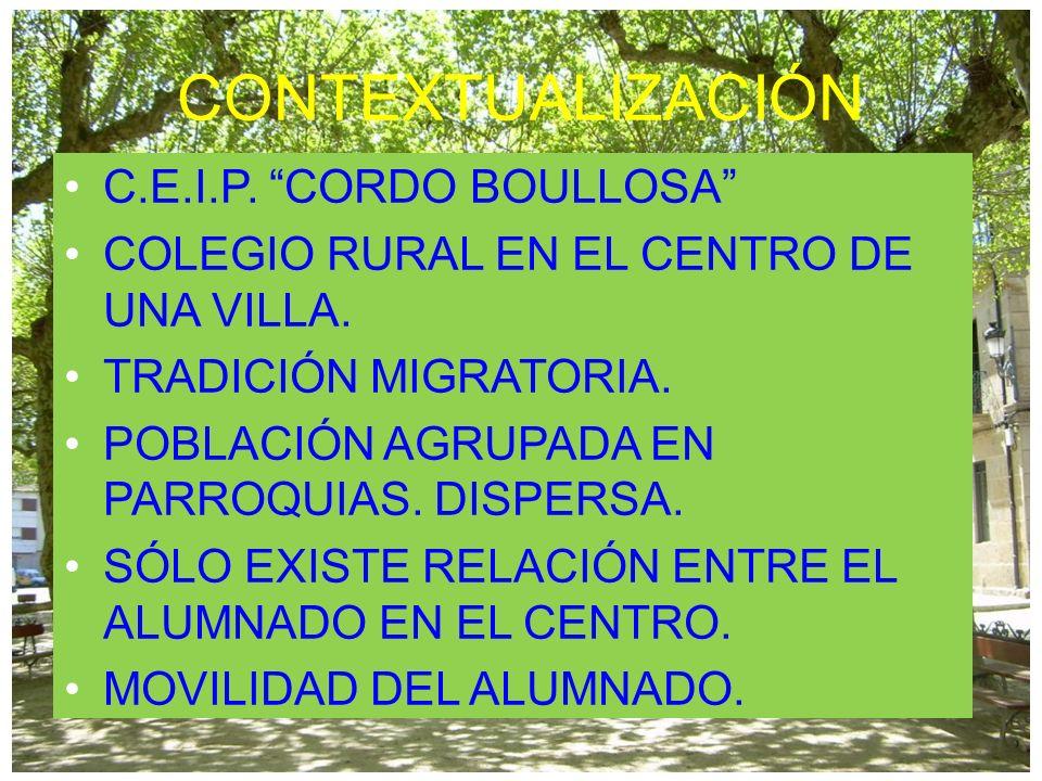 CONTEXTUALIZACIÓN C.E.I.P. CORDO BOULLOSA COLEGIO RURAL EN EL CENTRO DE UNA VILLA. TRADICIÓN MIGRATORIA. POBLACIÓN AGRUPADA EN PARROQUIAS. DISPERSA. S