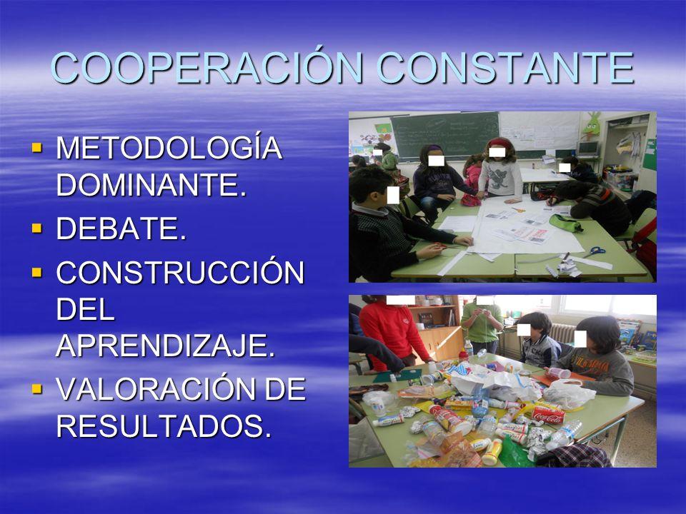 COOPERACIÓN CONSTANTE METODOLOGÍA DOMINANTE. METODOLOGÍA DOMINANTE. DEBATE. DEBATE. CONSTRUCCIÓN DEL APRENDIZAJE. CONSTRUCCIÓN DEL APRENDIZAJE. VALORA